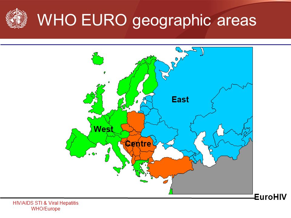 HIV/AIDS STI & Viral Hepatitis WHO/Europe
