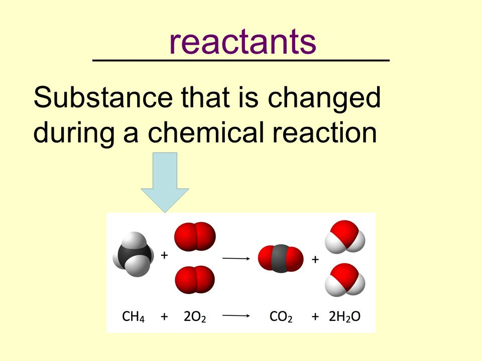 __________________ Substance that is changed during a chemical reaction reactants