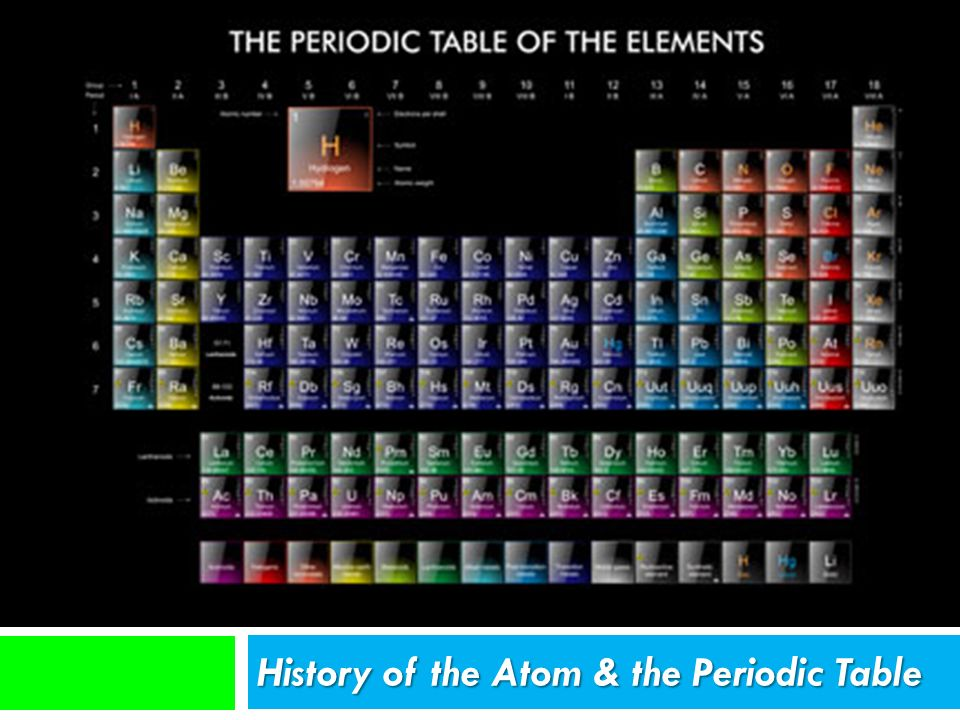 History of the atom the periodic table parts of the atom protons 1 history of the atom the periodic table urtaz Images