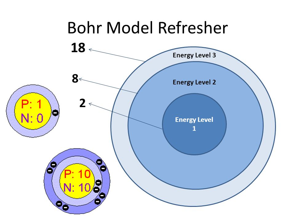 Bohr Diagram For Naf Product Wiring Diagrams