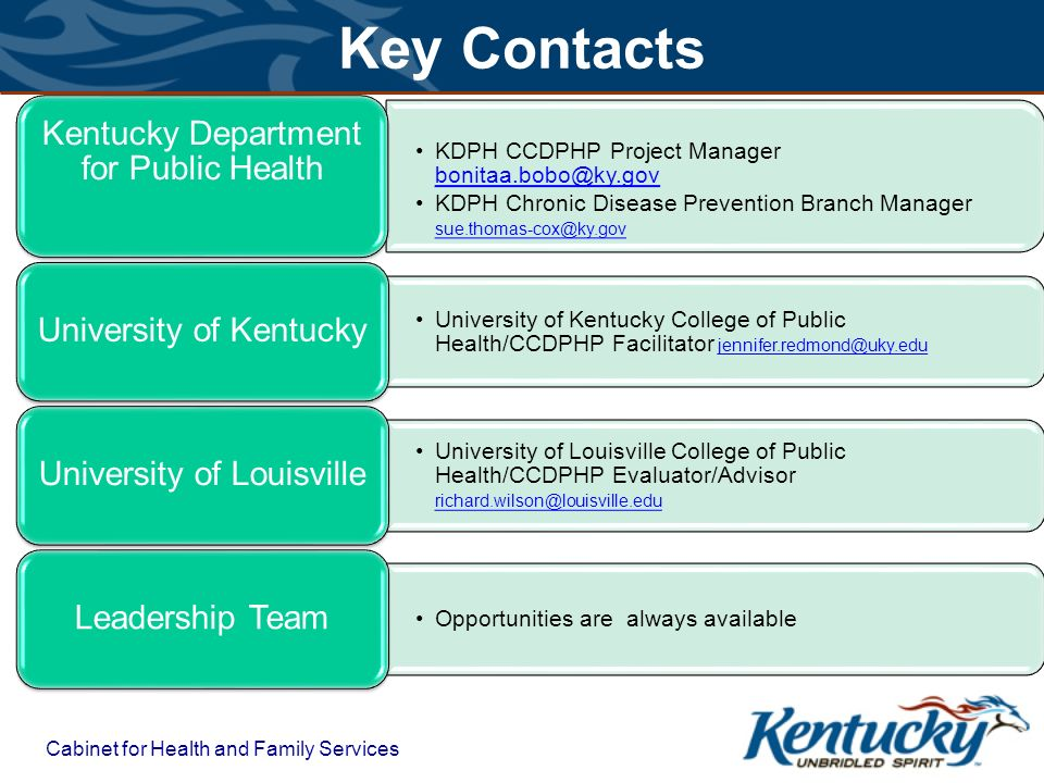 Key Contacts KDPH CCDPHP Project Manager  KDPH Chronic Disease Prevention Branch Manager  Kentucky Department for Public Health University of Kentucky College of Public Health/CCDPHP Facilitator University of Kentucky University of Louisville College of Public Health/CCDPHP Evaluator/Advisor  University of Louisville Opportunities are always available Leadership Team
