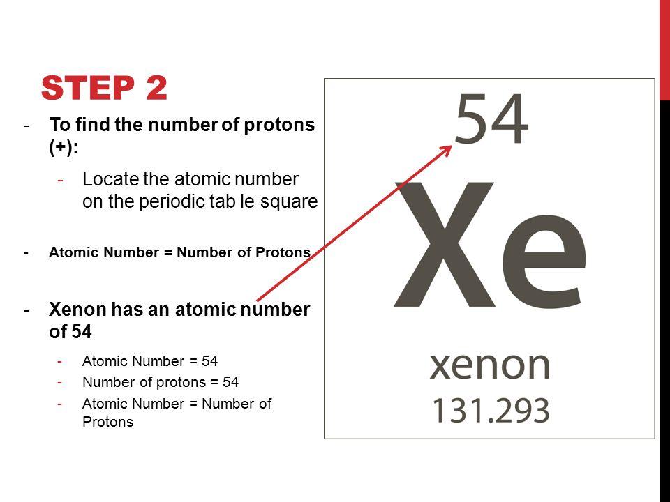 Xe Periodic Table Protons Microfinanceindia
