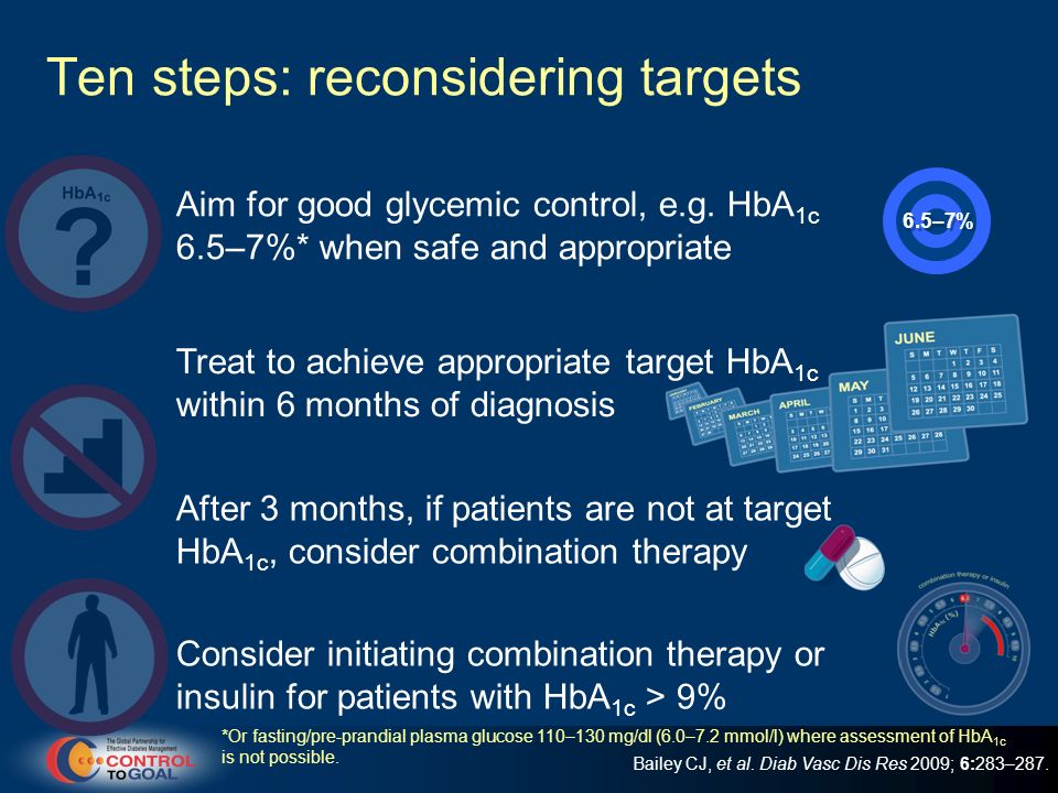 Ten steps: reconsidering targets Aim for good glycemic control, e.g.