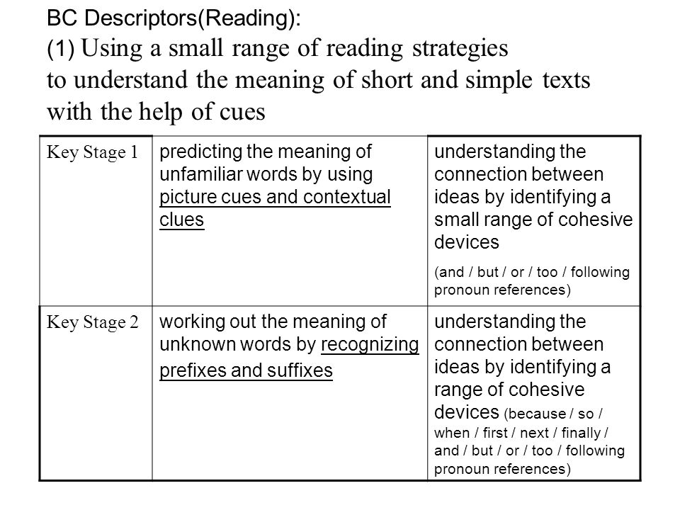 """Reading in English Classrooms – Teachers' Dialogues"""" Group 5"""