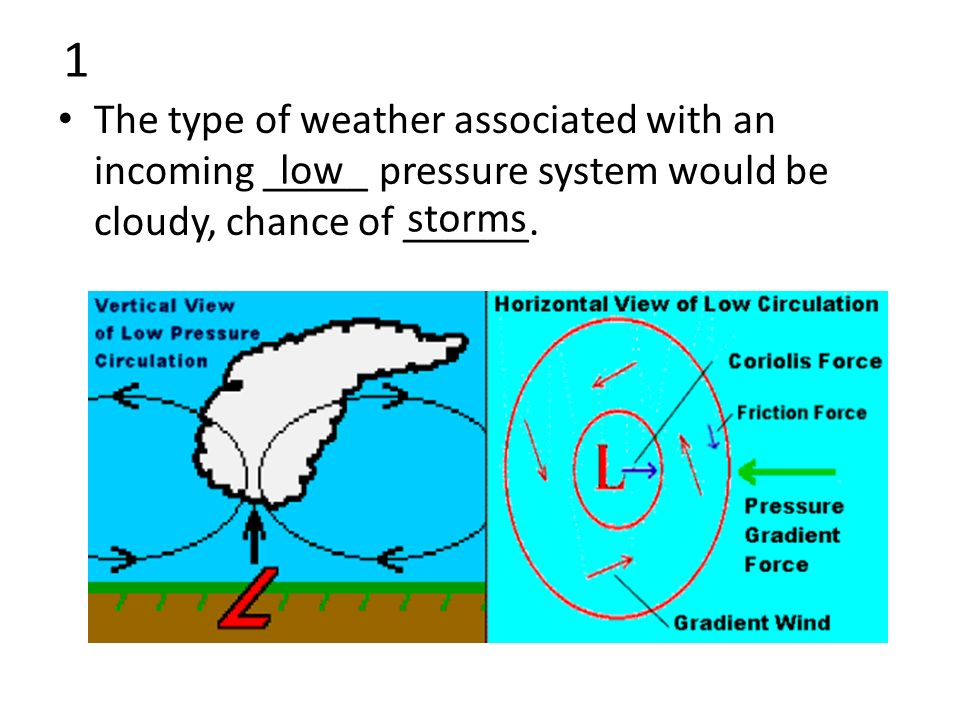 1 The type of weather associated with an incoming _____ pressure system would be cloudy, chance of ______.
