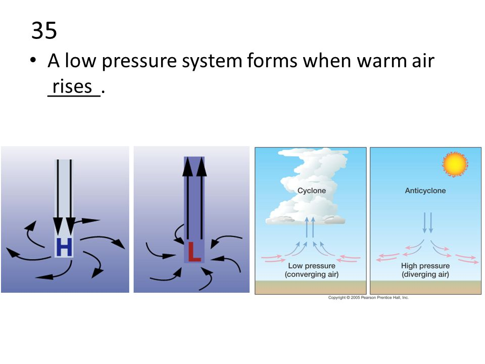35 A low pressure system forms when warm air _____. rises