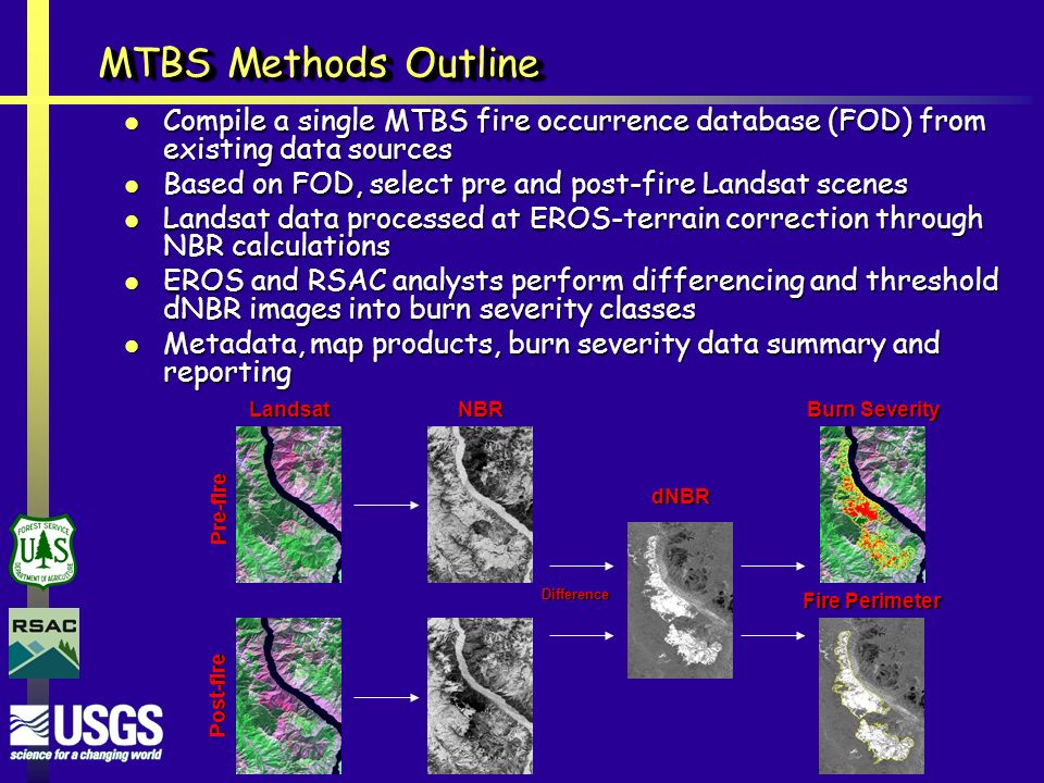 MTBS Methods Outline Compile a single MTBS fire occurrence database (FOD) from existing data sources Compile a single MTBS fire occurrence database (FOD) from existing data sources Based on FOD, select pre and post-fire Landsat scenes Based on FOD, select pre and post-fire Landsat scenes Landsat data processed at EROS-terrain correction through NBR calculations Landsat data processed at EROS-terrain correction through NBR calculations EROS and RSAC analysts perform differencing and threshold dNBR images into burn severity classes EROS and RSAC analysts perform differencing and threshold dNBR images into burn severity classes Metadata, map products, burn severity data summary and reporting Metadata, map products, burn severity data summary and reporting Pre-fire Post-fire Fire Perimeter dNBR Burn Severity LandsatNBRDifference