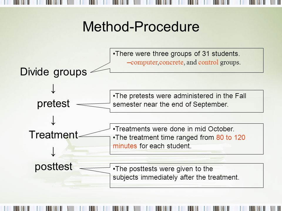 Method-Procedure Divide groups ↓ pretest ↓ Treatment ↓ posttest There were three groups of 31 students.