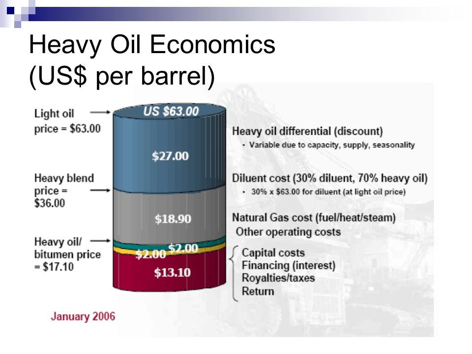 Canadian Oil and Gas Presented by: Haosen Liang Sandy Sanjoto Alice