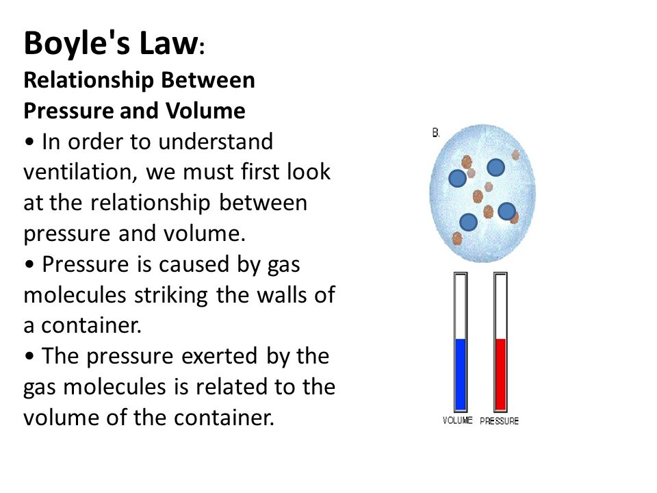 Boyle s Law : Relationship Between Pressure and Volume In order to understand ventilation, we must first look at the relationship between pressure and volume.