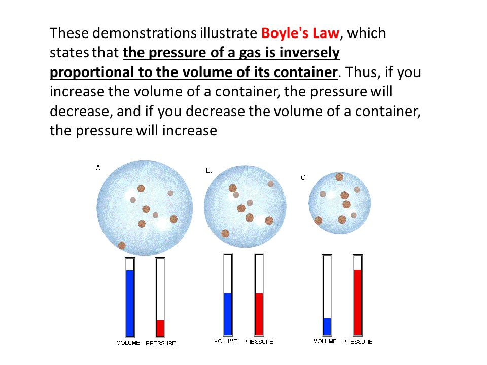 These demonstrations illustrate Boyle s Law, which states that the pressure of a gas is inversely proportional to the volume of its container.