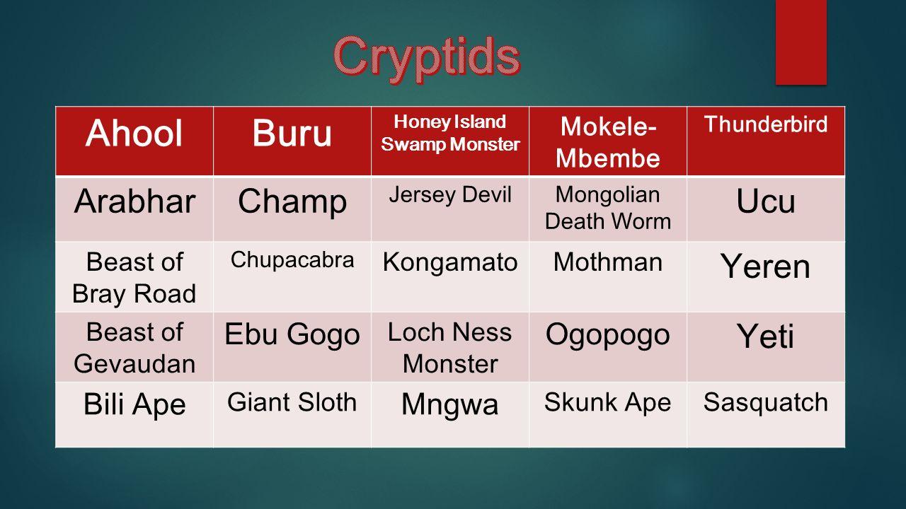 Cryptids SUSAN BUTTS  AhoolBuru Honey Island Swamp Monster Mokele