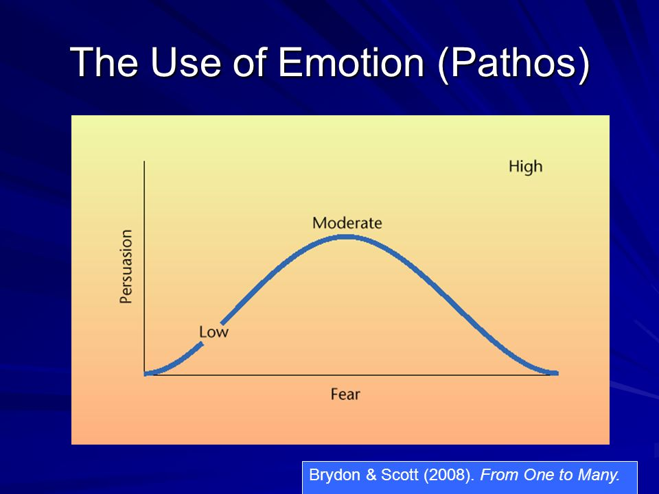 The Use of Emotion (Pathos) Brydon & Scott (2008). From One to Many.