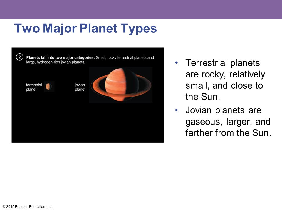 Two Major Planet Types Terrestrial planets are rocky, relatively small, and close to the Sun.