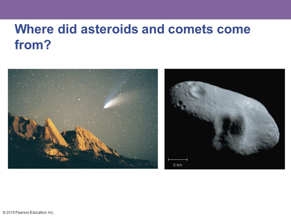Where did asteroids and comets come from © 2015 Pearson Education, Inc.