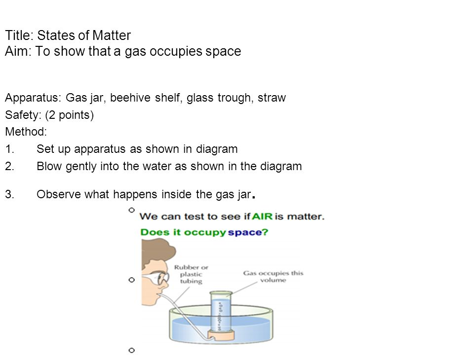 States Of Matter Test Diagram Complete Wiring Diagrams