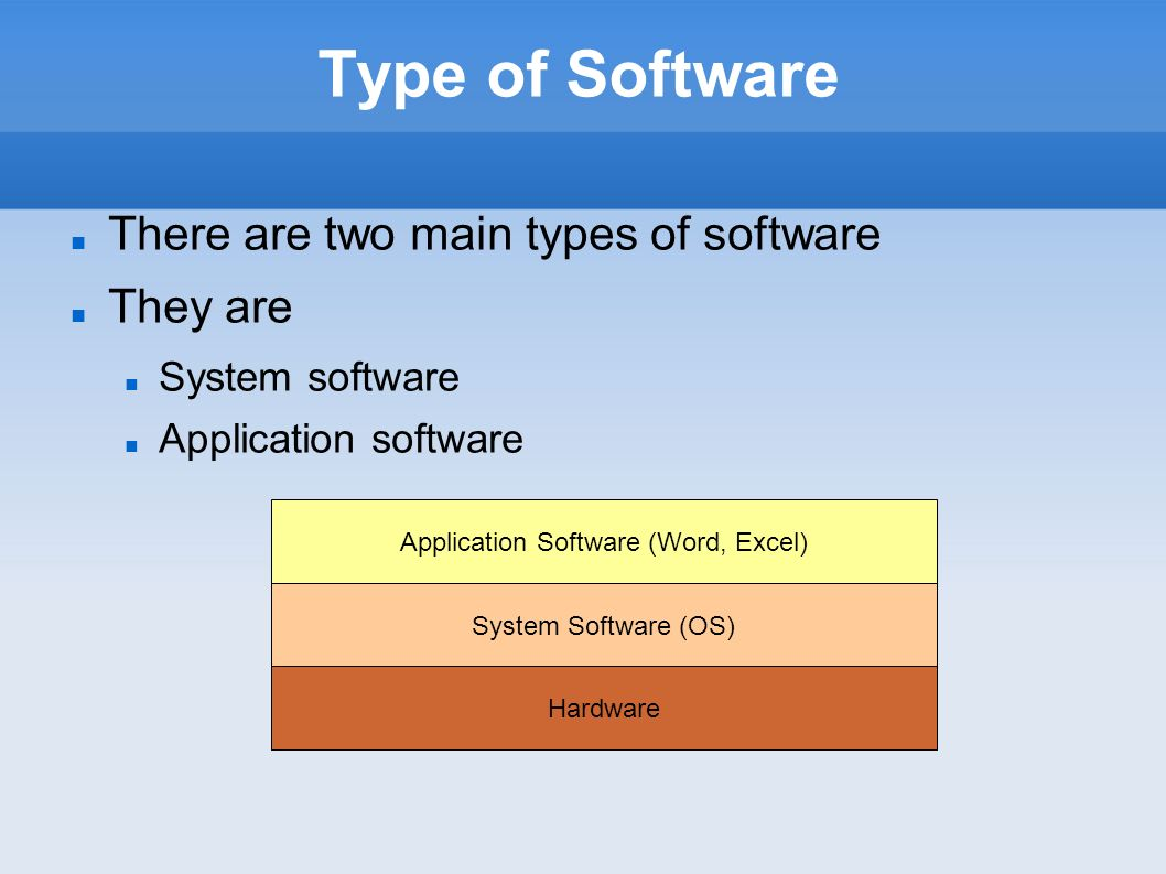 What is an application software 38
