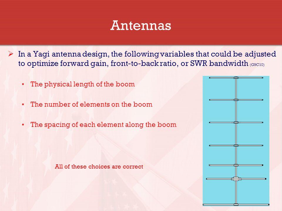 General Licensing Class G9A – G9D Antennas Your organization