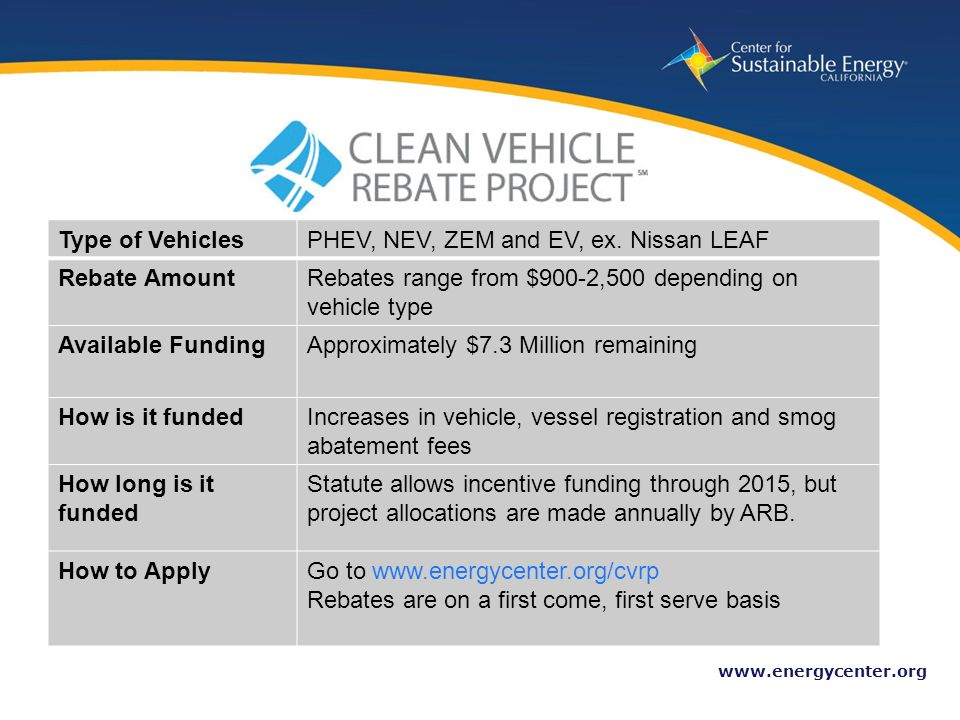 Smog Abatement Fee   Best Upcoming Cars Reviews