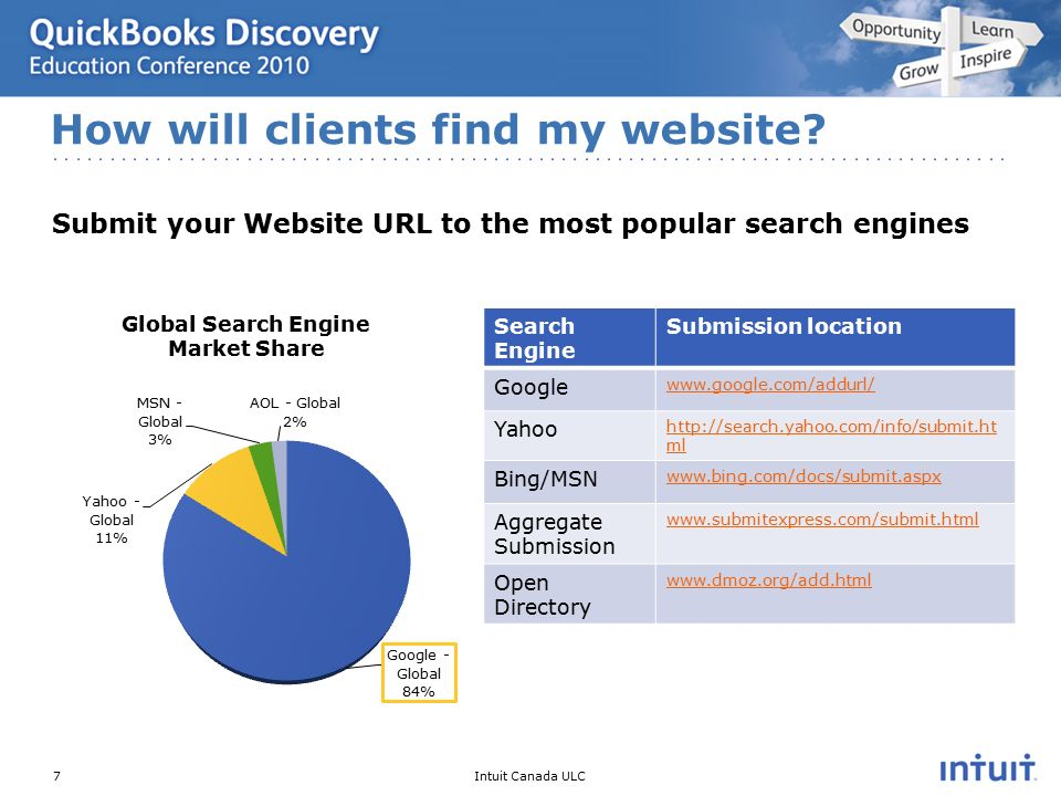 Intuit Canada ULC Submit your Website URL to the most popular search engines How will clients find my website.
