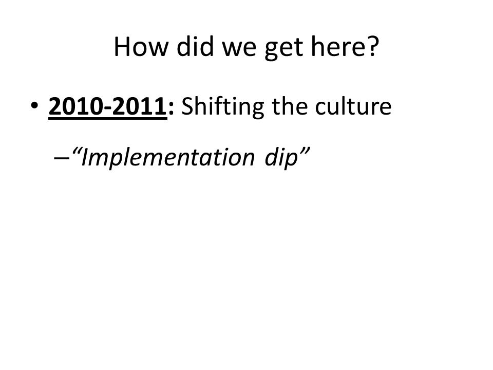 How did we get here : Shifting the culture – Implementation dip
