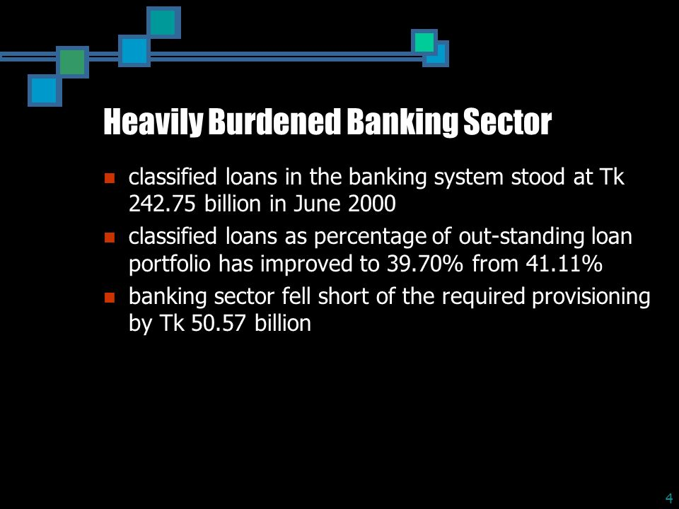 Current status & overview of the debt market in Bangladesh
