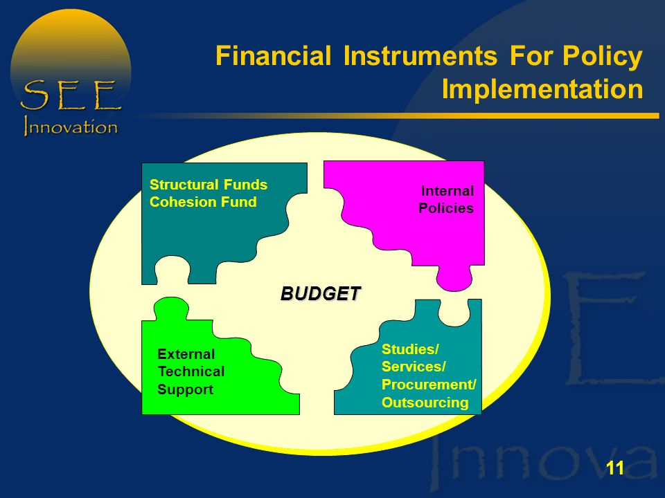 11 Financial Instruments For Policy Implementation Studies/ Services/ Procurement/ Outsourcing Internal Policies External Technical Support Structural Funds Cohesion Fund BUDGET