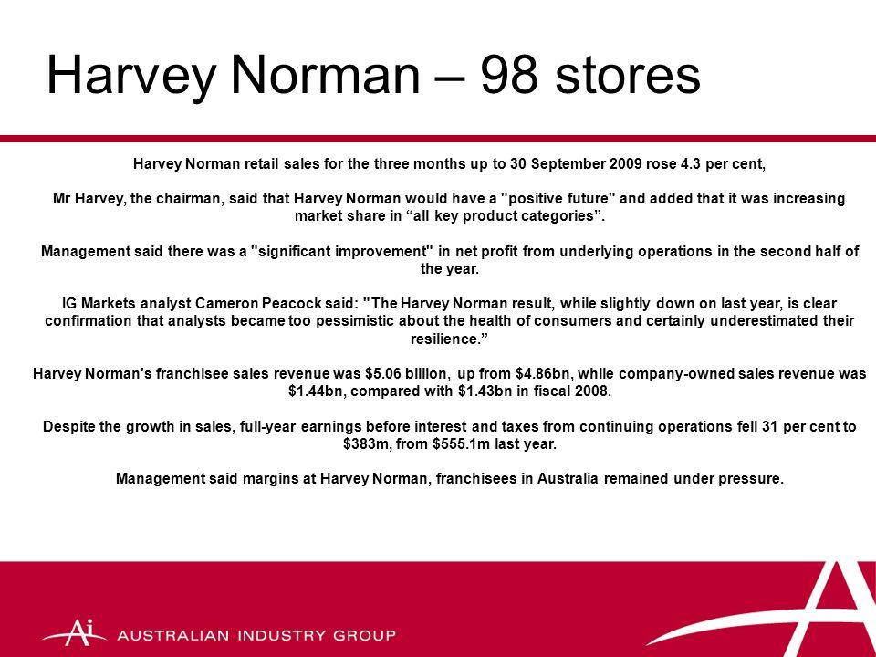 The State Of The Industry Australia Australia S Domestic Consumer