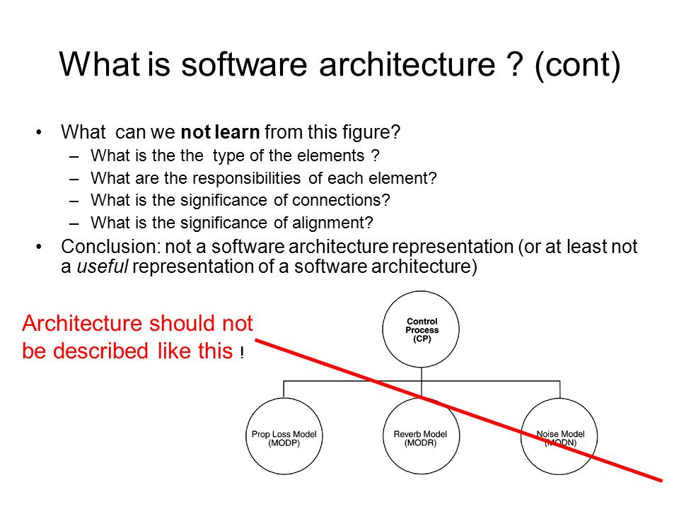 Design and Architecture of Complex Software Systems Conf dr
