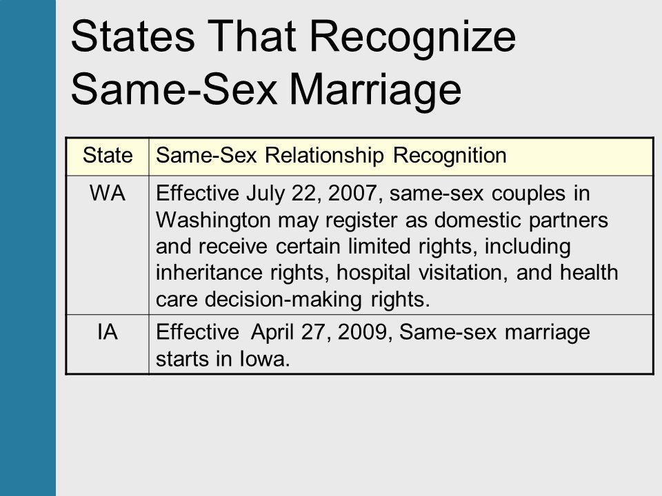 Inheritance rights for same sex relationships