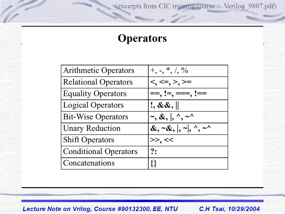 Lecture Note on Verilog, Course # , EE, NTU, C H Tsai Basic