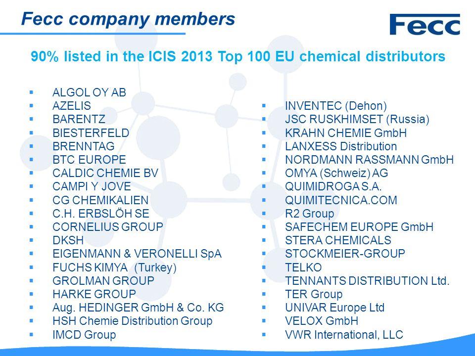 btc specialty chemical distribution ltd)
