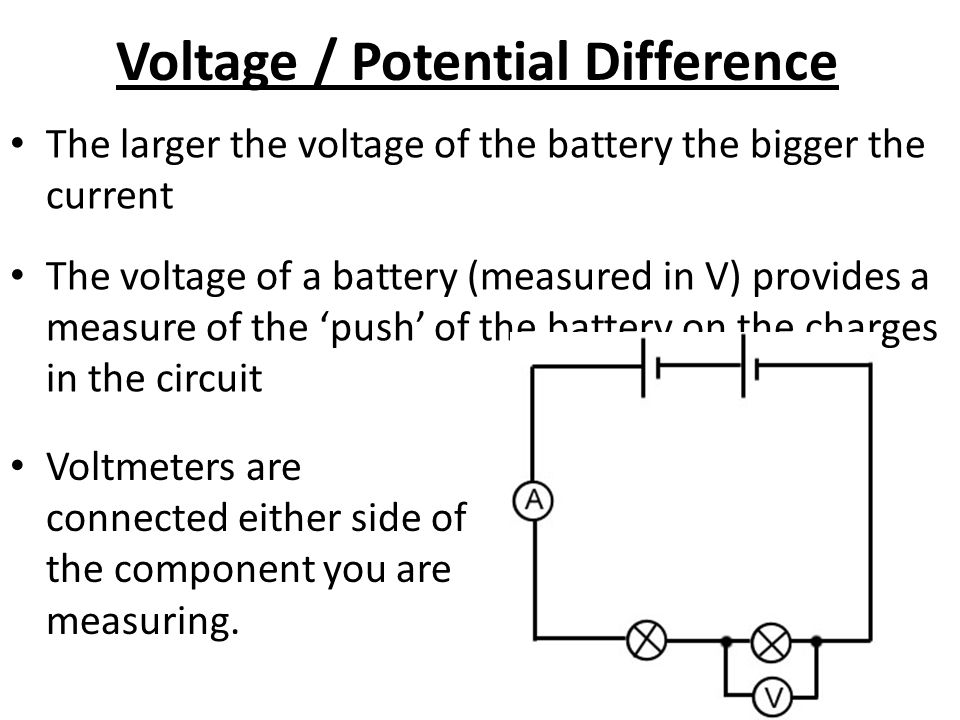 Voltage / Potential Difference The larger the voltage of the battery the bigger the current The voltage of a battery (measured in V) provides a measure of the 'push' of the battery on the charges in the circuit Voltmeters are connected either side of the component you are measuring.