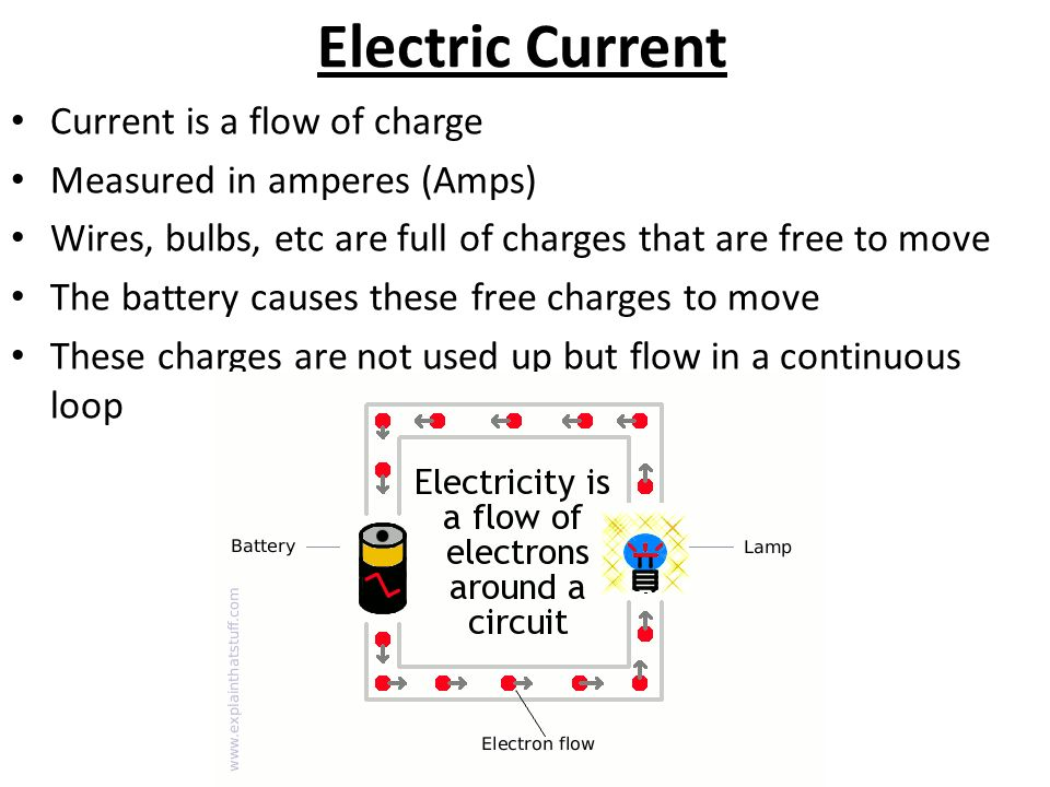 Electric Current Current is a flow of charge Measured in amperes (Amps) Wires, bulbs, etc are full of charges that are free to move The battery causes these free charges to move These charges are not used up but flow in a continuous loop