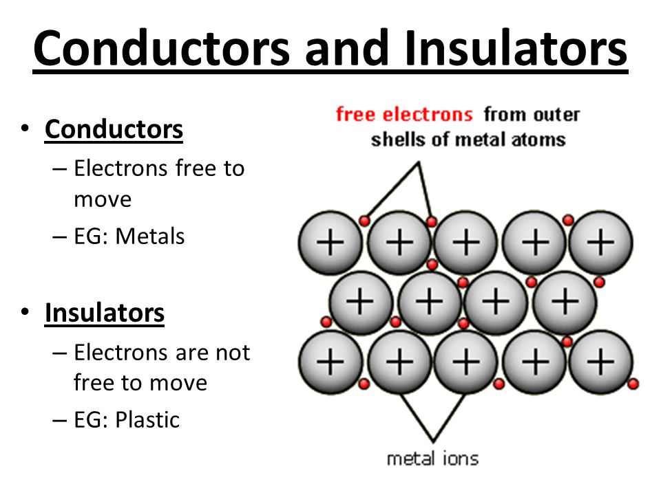 Conductors and Insulators Conductors – Electrons free to move – EG: Metals Insulators – Electrons are not free to move – EG: Plastic
