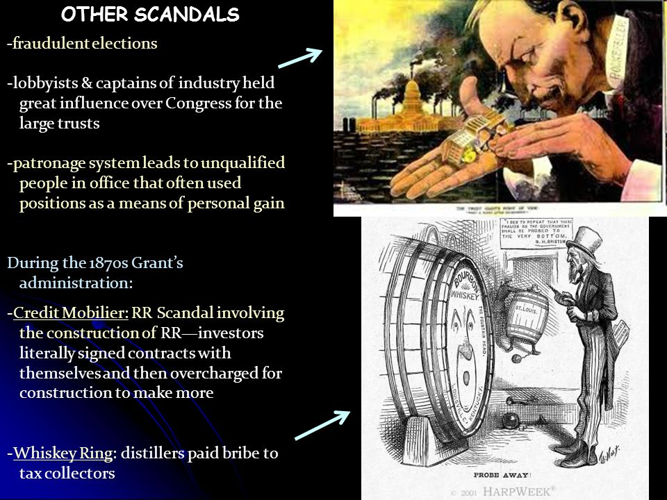 OTHER SCANDALS - fraudulent elections -lobbyists & captains of industry held great influence over Congress for the large trusts -patronage system leads to unqualified people in office that often used positions as a means of personal gain During the 1870s Grant's administration: -Credit Mobilier: RR Scandal involving the construction of RR—investors literally signed contracts with themselves and then overcharged for construction to make more -Whiskey Ring: distillers paid bribe to tax collectors