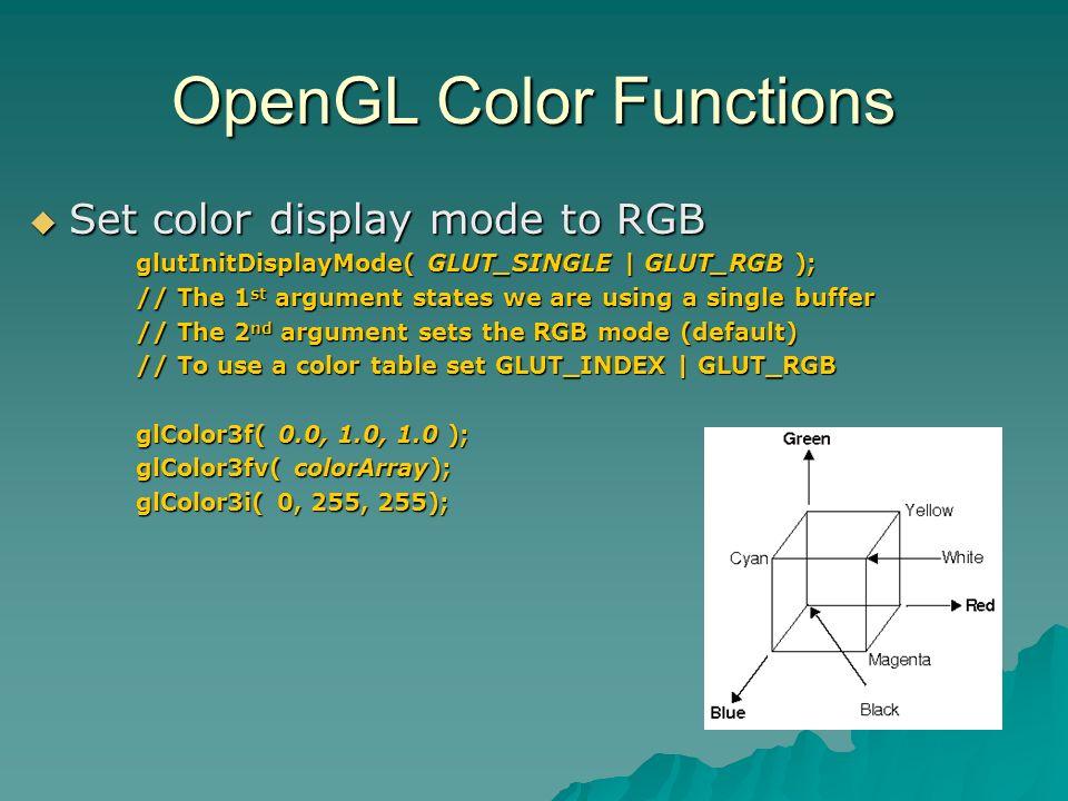 Jogl In Ms Windows Gdi Graphics Device Interface Windows Specific
