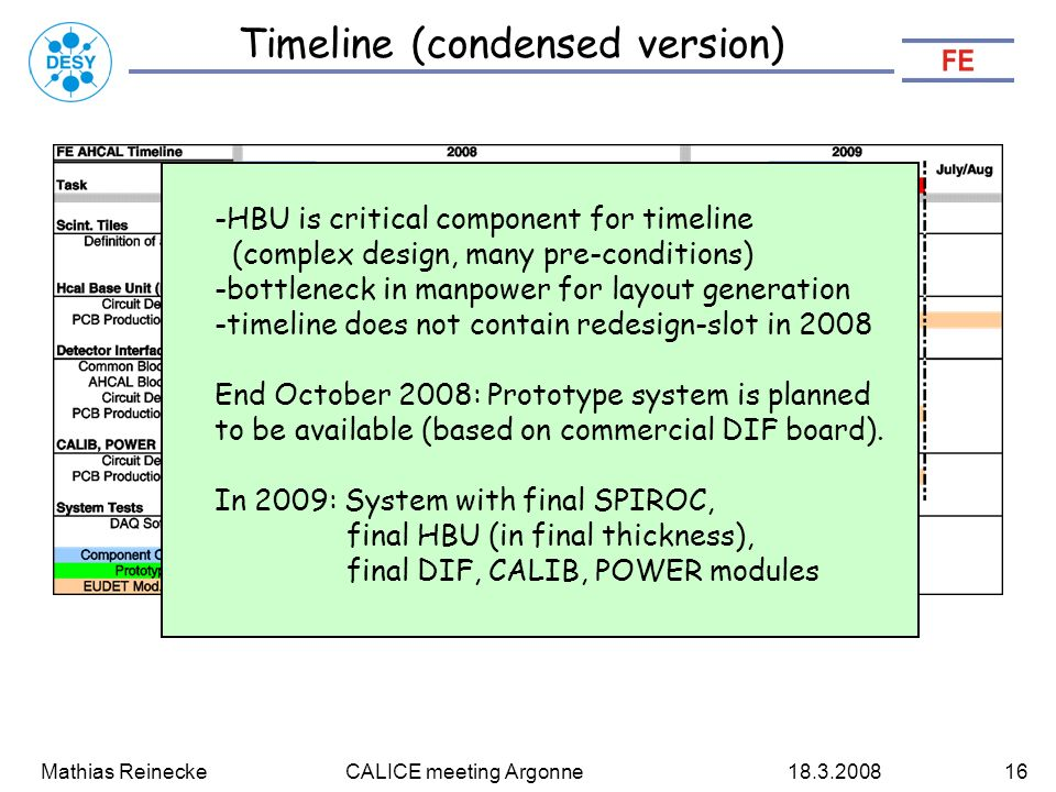 Mathias Reinecke CALICE meeting Argonne Timeline (condensed version) -HBU is critical component for timeline (complex design, many pre-conditions) -bottleneck in manpower for layout generation -timeline does not contain redesign-slot in 2008 End October 2008: Prototype system is planned to be available (based on commercial DIF board).