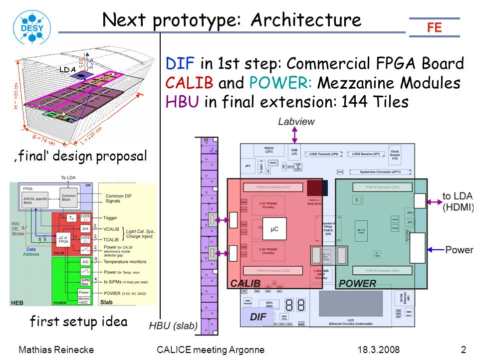 Mathias Reinecke CALICE meeting Argonne Next prototype: Architecture 'final' design proposal DIF in 1st step: Commercial FPGA Board CALIB and POWER: Mezzanine Modules HBU in final extension: 144 Tiles first setup idea