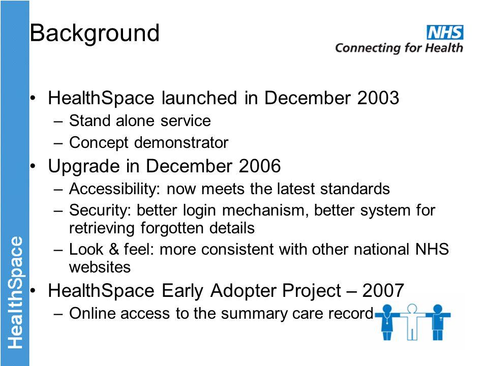 HealthSpace Dr Amir Hannan Full-time GP Information