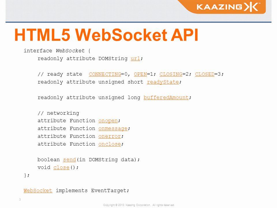 1 What Can HTML5 WebSocket Do For You? Sidda Eraiah Director