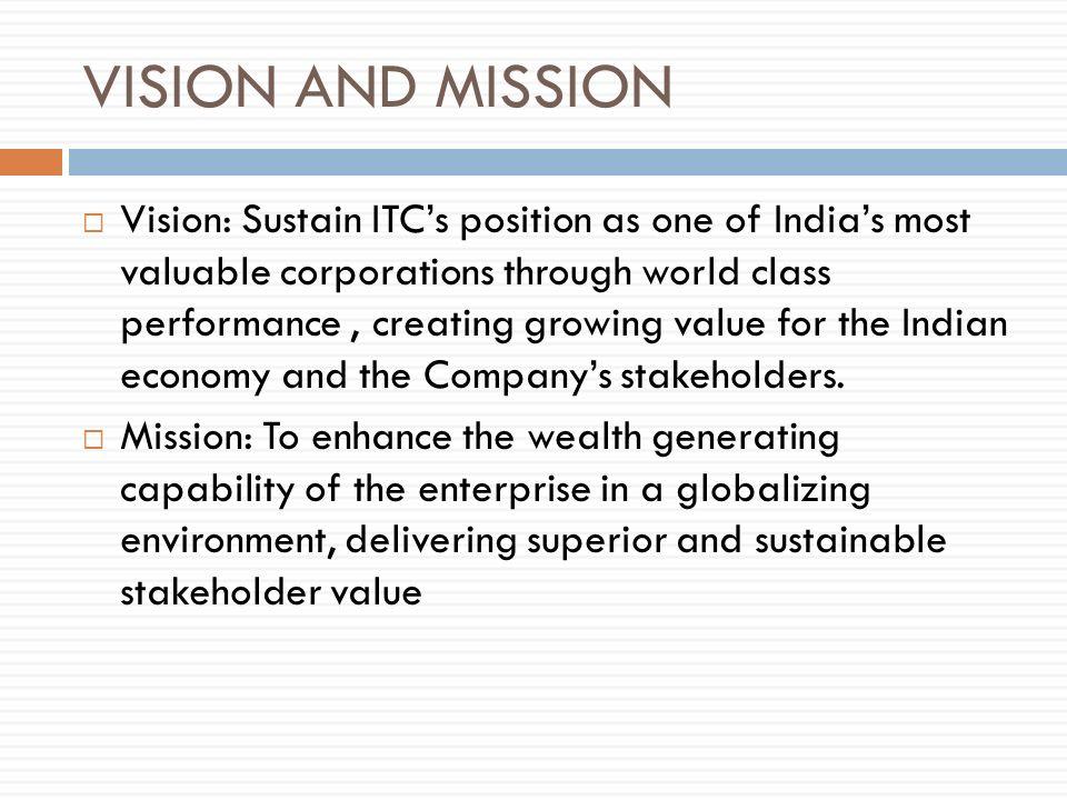 marketing strategy of itc ltd