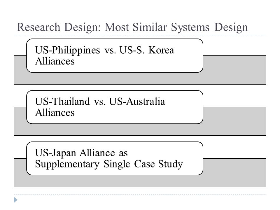 The Capabilities Based Analysis Of Divergence In Alliance Transformation Divergent Evolution Of Us Alliances In Asia And The Pacific A Comparative Perspective Ppt Download