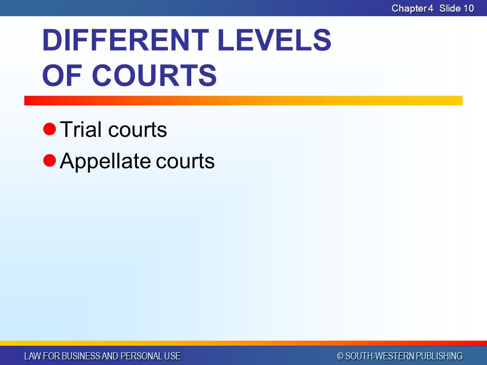 LAW FOR BUSINESS AND PERSONAL USE © SOUTH-WESTERN PUBLISHING Chapter 4Slide 10 DIFFERENT LEVELS OF COURTS Trial courts Appellate courts