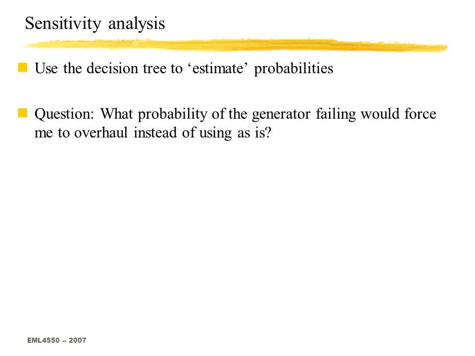 EML EML Engineering Design Methods Decision Theory (Decision