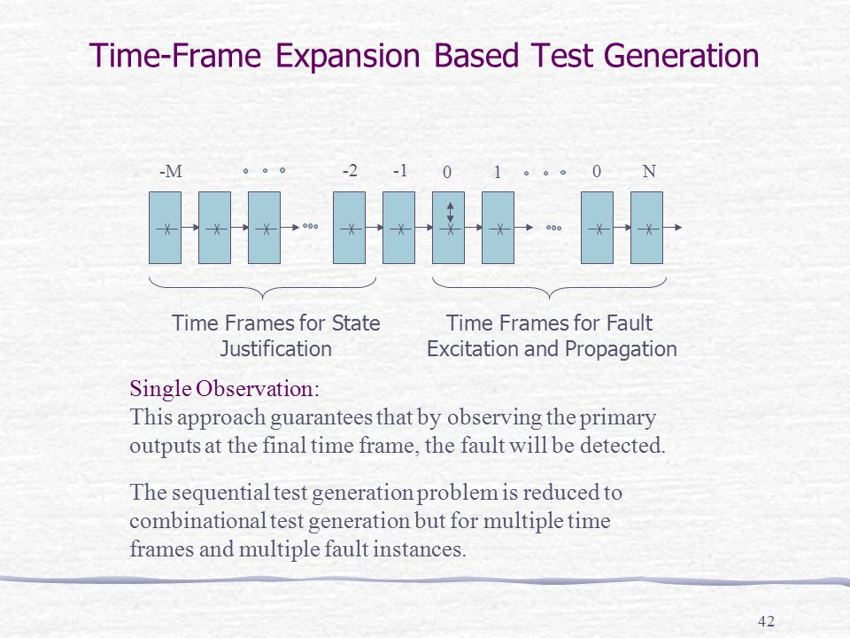 1 CSCE 932, Spring 2007 Test Generation for Combinational Logic ...
