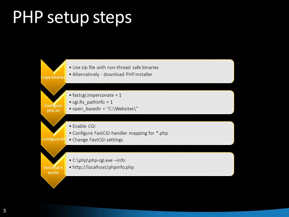 1 Hosting PHP on IIS 7 0 Best Practices for shared hosting
