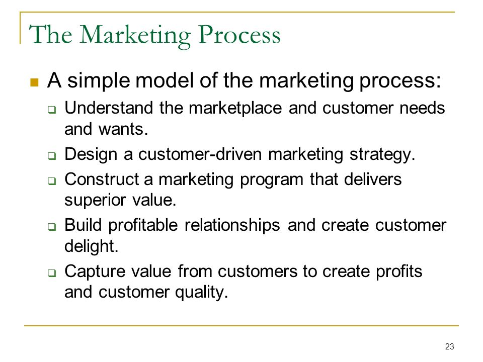 23 The Marketing Process A simple model of the marketing process:  Understand the marketplace and customer needs and wants.