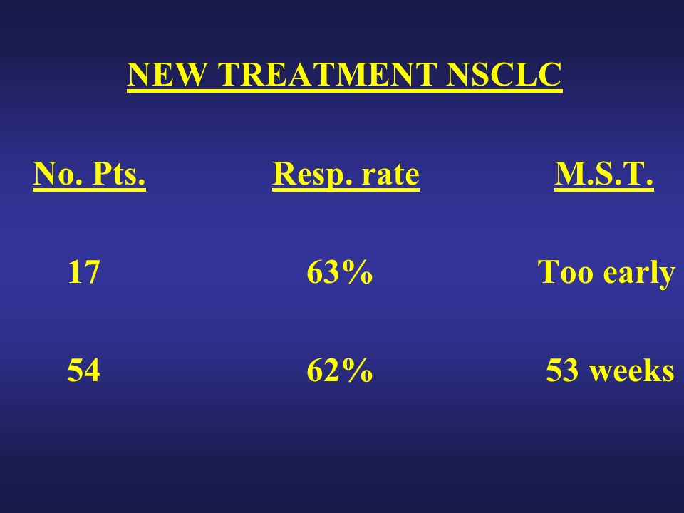 NEW TREATMENT NSCLC No. Pts. Resp. rate M.S.T % Too early 54 62% 53 weeks