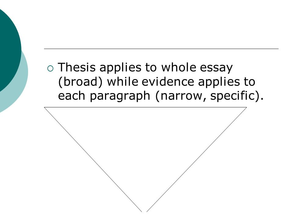  Thesis applies to whole essay (broad) while evidence applies to each paragraph (narrow, specific).